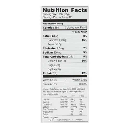 Quest Nutrition Birthday Cake Protein Bar 21g 21 Oz 12 Count Free S H